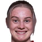Runa Lillegård foto do rosto