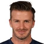Tête David Beckham