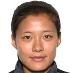 Liu Shanshan headshot