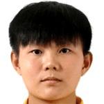 Nguyễn Thị Bích Thùy foto do rosto