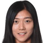 Tête Shim Seo-yeon